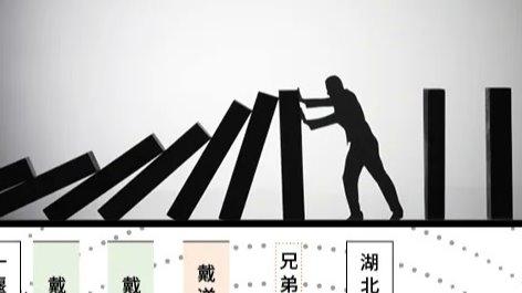 """正和汽车IPO背后浮现:""""绑在一辆车上""""的王氏家族"""